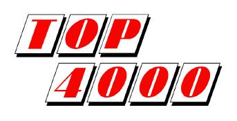 215c1be693ed Toplijsten  TOP 4000 - 2005 - Radio 10 Gold